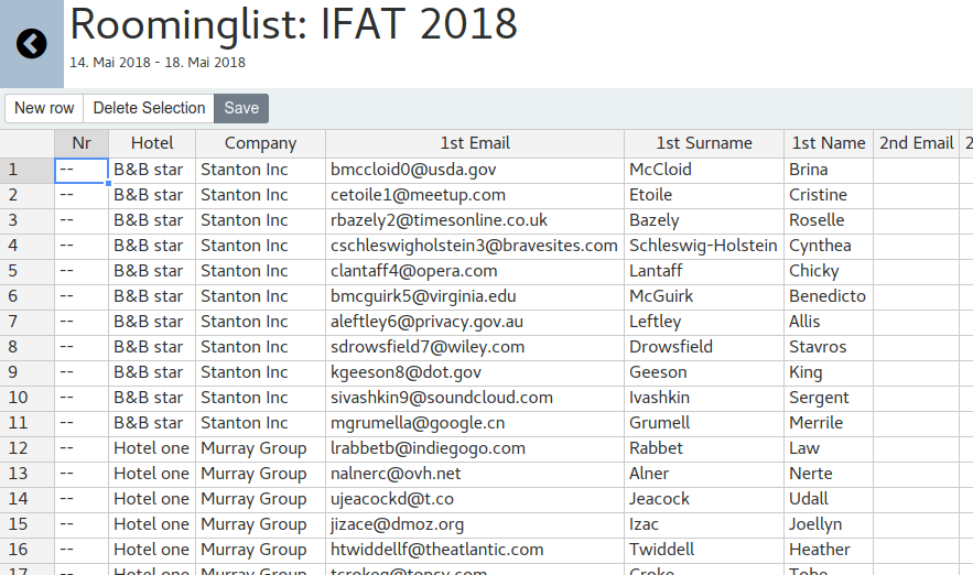 example roominglist ifat2018